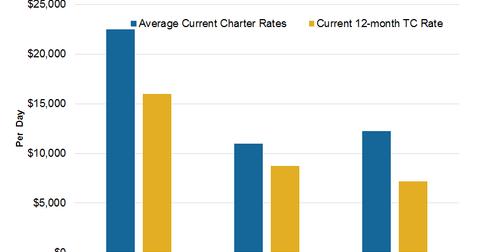 uploads/2015/08/rates.png