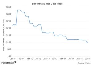 uploads/2015/07/Part-3-met-coal1.png