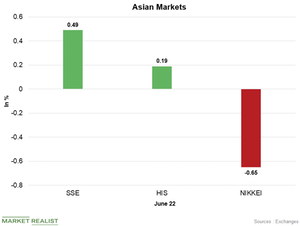 uploads/2018/06/Asian-markets-2-1.png