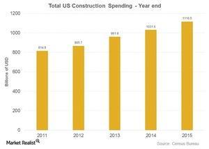 uploads/2016/02/construction-spending1.jpg