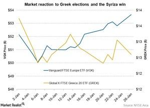 uploads/2015/01/market-reaction-to-syriza-win1.jpg