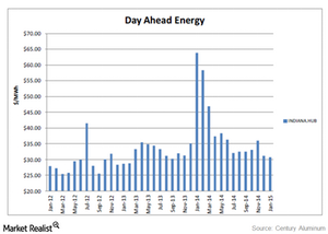 uploads/2015/02/low-energy-prices1.png