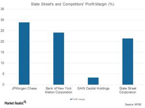 uploads/2017/11/profit-margin-1.png