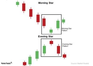 uploads///morning star