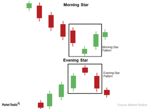 uploads/2014/12/morning-star11.png