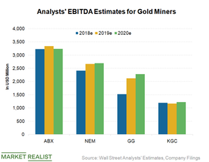 uploads/2018/08/EBITDA-Estimates-1.png