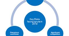 uploads///Ignyta risks