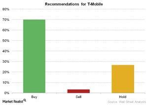 uploads/2016/06/Telecom-Recommendations-for-T-Mobile-2-1.jpg