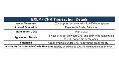 uploads/2014/07/Highlights-of-the-Recent-Transaction.jpg