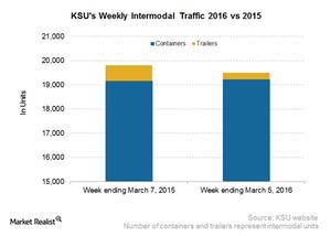 uploads/2016/03/KSU-Intermodal1.png