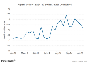 uploads/2015/03/vehicle-sales31.png