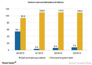 uploads/2014/12/Verizon-cash-and-debt-balance1.png
