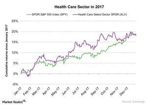 uploads/2018/01/Health-Care-Sector-1.jpg