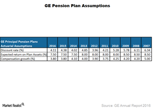 uploads/2017/03/GE-Pension-Article-4-1.png