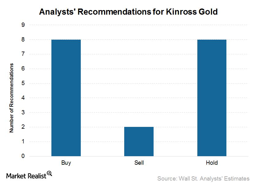 uploads///Kinross_Ratings