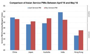 uploads///Asian PMI