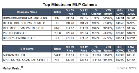 uploads/2015/10/Gainers6.png