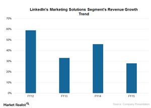 uploads/2016/06/LNKD-Marketing-Solutions-1.png