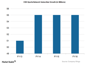 uploads/2018/01/CBS_Sports-Network-Subscriber-Growth_3Q17-1.png