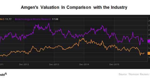 uploads/2016/12/valuation-3.png