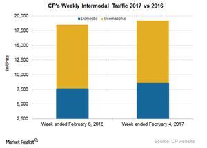 uploads/2017/02/CP-Intermodal-2-1.png