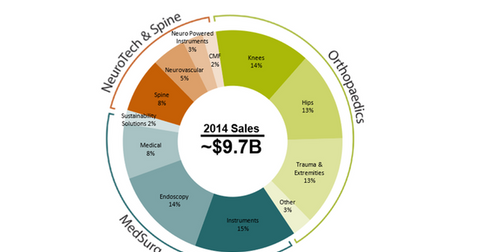 uploads/2015/12/business-segmentation1.png