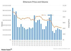 uploads/2018/01/Ethereum-Price-and-Volume-2018-01-05-1.jpg