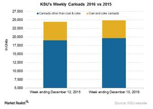 uploads/2016/12/KSU-Carloads-3-1.png