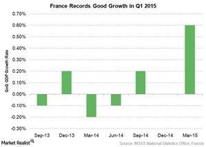 uploads///France GDP QoQ