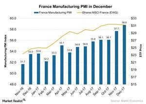 uploads///France Manufacturing PMI in December
