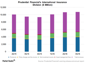 uploads/2016/11/International-insurance-1.png