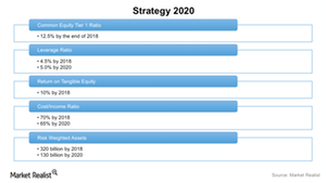 uploads/2016/05/DB-Strategy-2020-1-1.png