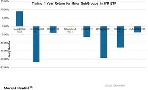uploads/2016/01/Trailing-1-year-return1.jpg