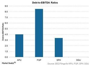 uploads/2015/11/Debt-to-EBITDA-Ratios1.jpg