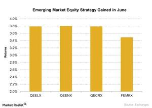 uploads///Emerging Market Equity Strategy Gained in June