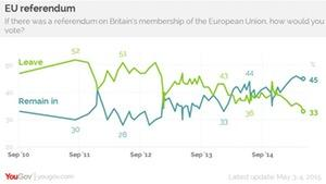 uploads/2015/12/UK-Referendum1.jpg