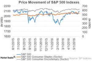 uploads/2016/06/sp500601-1.png