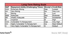 uploads///Rating Scale