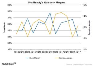 uploads/2018/03/ULTA-Margins-1.png