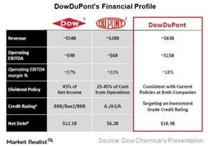 uploads/2015/12/Dow_Deal_41.jpg