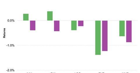 uploads/2015/05/Market-Reaction-on-FOMC-Statement-April-20151.jpg