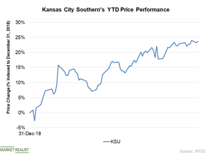 uploads/2019/04/Chart-2-Price-3-1.png