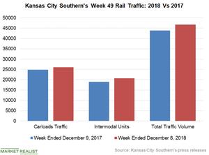 uploads/2018/12/Chart-2-KSU-1.png