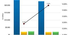 uploads///RTN key indicators