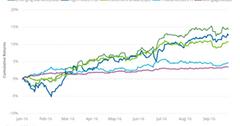 uploads///Bond market heading