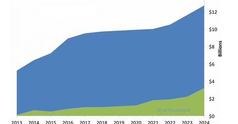 uploads/2015/09/drone-market1.png