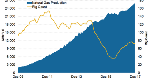 uploads/2018/02/marcellus-nat-gas-1.png