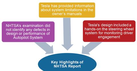 uploads/2017/01/Tesla.png