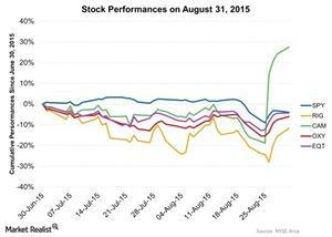 uploads///Stock Performances on August