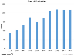 uploads/2015/12/cOST-OF-PRODUCTION1.png